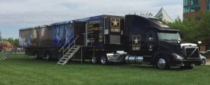 U.S. Army's Mobile Usability Lab Exhibit, (MULE)